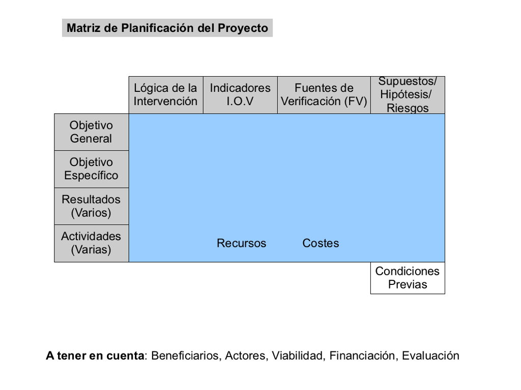 Planificacion del Proyecto